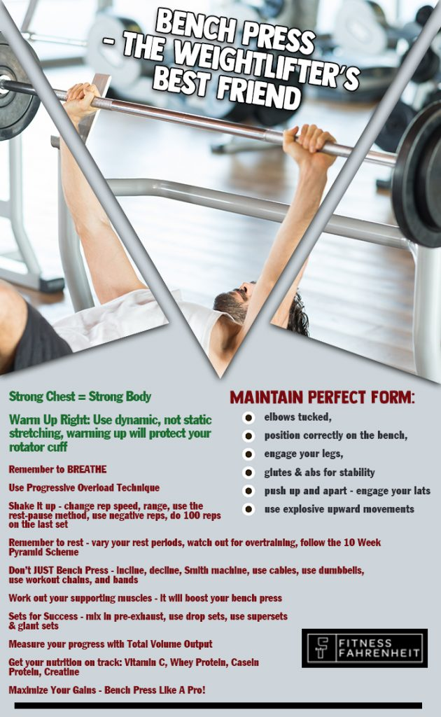 how to increase bench press strength infographic