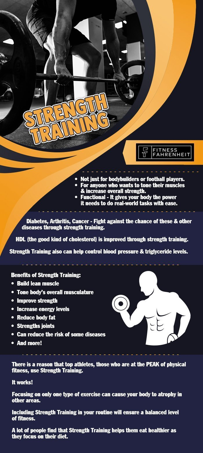 Strength Training for Beginners Infographic