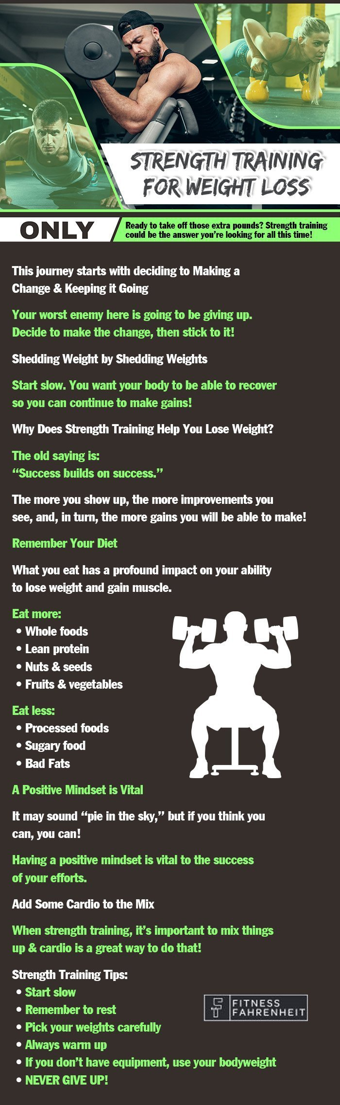strength training for weight loss infographic