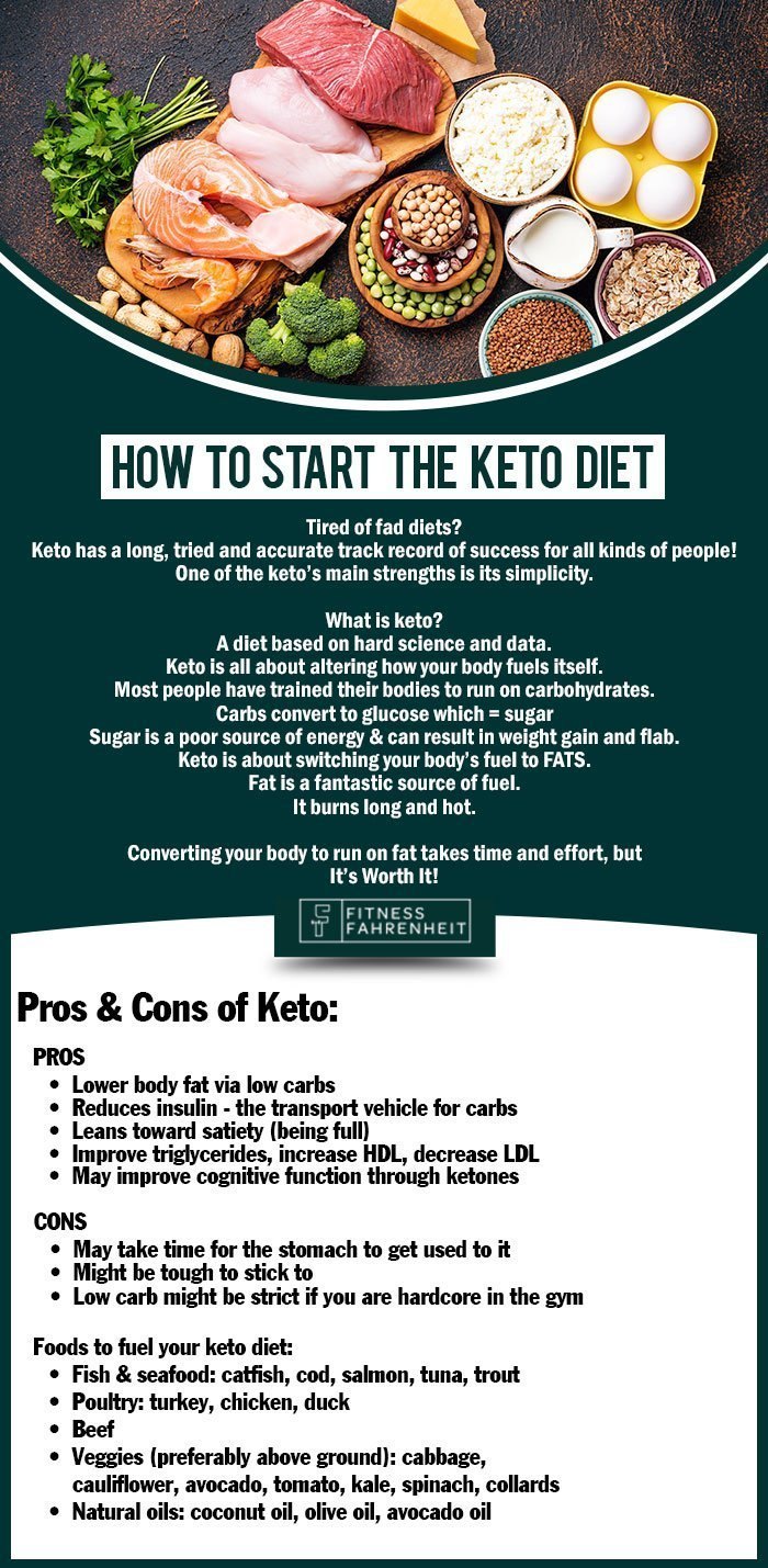 How to Start the Keto Diet Infographic